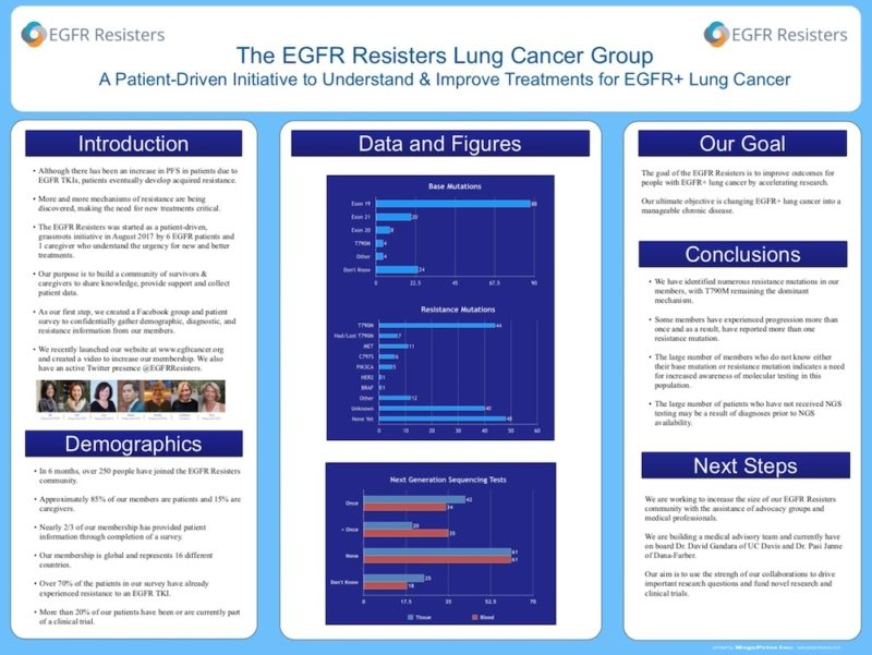 EGFR Resisters - EGFR Lung Cancer data and figures