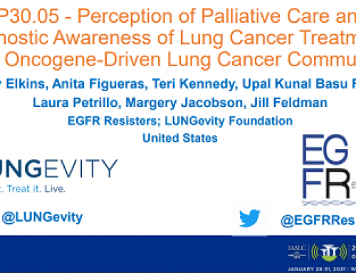 Perception of Palliative Care and Prognostic Awareness of Lung Cancer Treatment in an Oncogene-Driven Lung Cancer Community